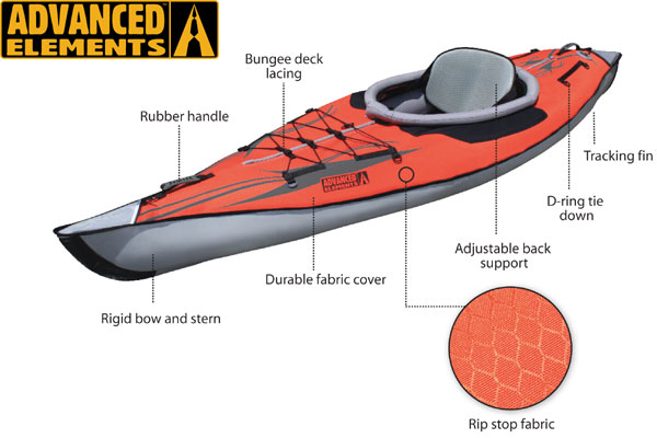 Advanced Frame kayak