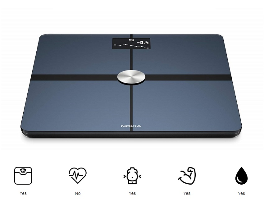 Nokia Plus Scale